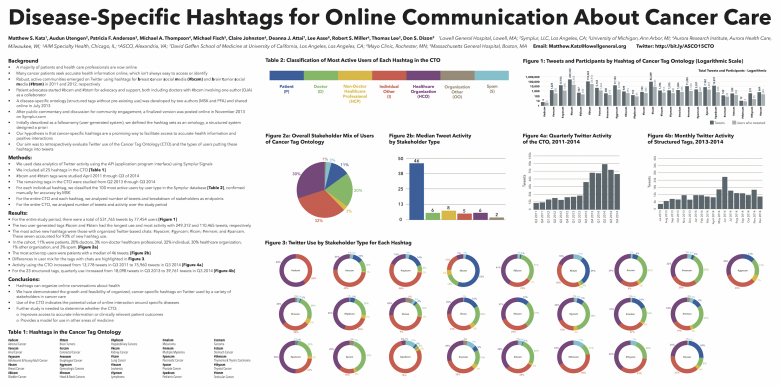 Disease specific hashtags for communication about cancer care