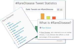 Rare Disease and Conditions on Twitter